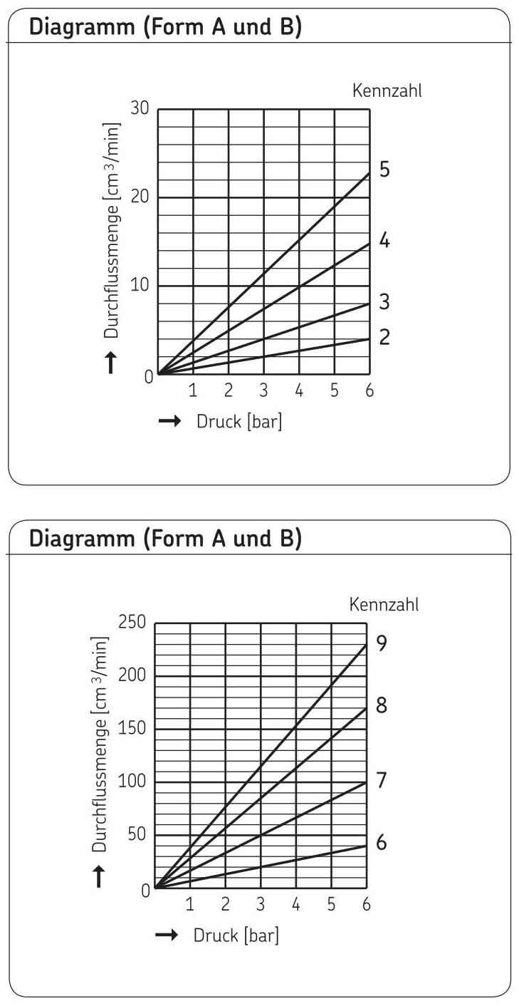 Beste Stahldrahtseil Diagramm Fotos - Elektrische Schaltplan-Ideen ...