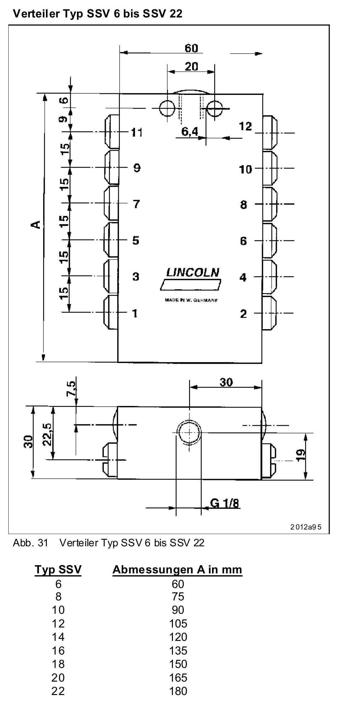 Mohr Zentralschmierung - Block feeder series SSV